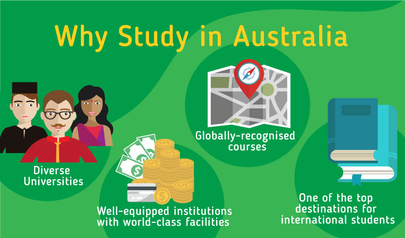 Why Study in Australia, 4 reasons to study in Australia