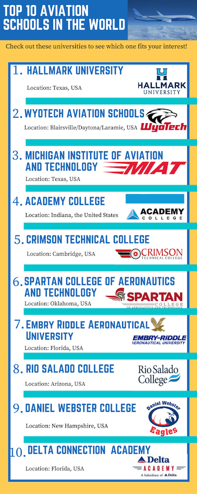 Top 10 aviation schools